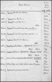 [Katalog dawnej Biblioteki Miejskiej: Breslau gymnasium zu St. Elizabet und gymnasium zu St. Maria Magdalena]