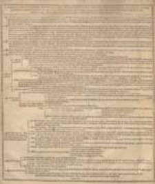 Tabula Institutionum Divi Justiniani [...] pro discipulis nobilibus Wr. facta a M. M. Coelio.