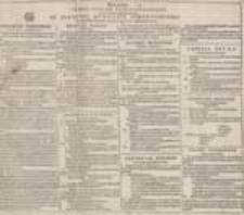 Recensio Praelectionum Exercitiorumque Tum Publicorum, tum Privatorum In [...] Gymnasio Schonaichiano [...].