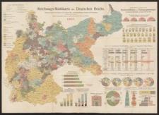 Reichstags-Wahlkarte des Deutschen Reichs : nach dem Ergebnis der Wahlen vom 25. Jänner 1907, mit Berücksichtigung der Stich- und Nachwahlen