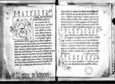 Martyrologium secundum Usuardum ; Regula sancti Benedicti