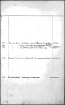 Berm-Bg [Alphabetischer Bandkatalog der Stadtbibliothek zu Breslau]