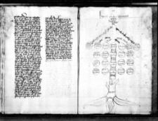 Expositio salutationis angelicae ; De institutione novitiorum ; Dicta contra clericos fornicatores