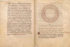 Somnium Scipionis ; Commentarius in Somnium Scipionis adiunctis variis notis marginalibus