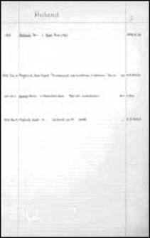 Haila - Haimp. [Alphabetischer Bandkatalog der Stadtbibliothek zu Breslau].