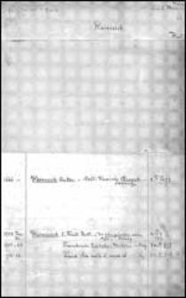 Haimr - Haiz. [Alphabetischer Bandkatalog der Stadtbibliothek zu Breslau].