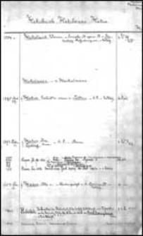 Hak - Handb. [Alphabetischer Bandkatalog der Stadtbibliothek zu Breslau].