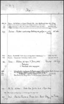 It - Iz. [Alphabetischer Bandkatalog der Stadtbibliothek zu Breslau].
