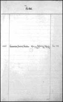 Kao - Karr. [Alphabetischer Bandkatalog der Stadtbibliothek zu Breslau].
