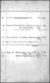 Line - Lom. [Alphabetischer Bandkatalog der Stadtbibliothek zu Breslau].