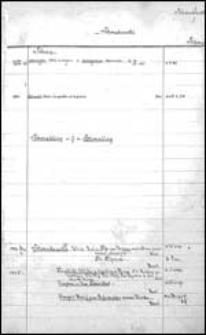 Schm. [Alphabetischer Bandkatalog der Stadtbibliothek zu Breslau].