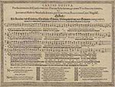 Cantio votiva. Pro incremento & conservatione Piarum Scholarum, quatour vocibus concinnata [...] per Simonem Beslerum [...] Gebeth, für Zunehm: und Erhaltung christlicher Schulen [...] mit vier Stimmen componiret [...].