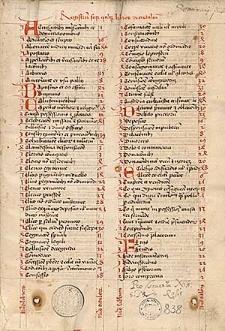 Breviarium decretalium ; Grana decreti ; Distinctiones super decreto