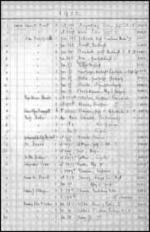 Tagebuch für den Lesesaal 2.III.1925-31.III.1926.