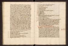 Leges seu constitutiones aureae bullae ; De officiis principum ; Tractatus de armis