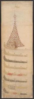 [Zarządzenie sułtana Mehmeda IV stwierdzające, że wszyscy posiadacze lenna w calym Imperium Tureckim muszą odnowić swoje dokumenty nadania]