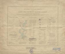 Karte des Deutschen Reiches 1:100 000 - Musterblatt und Zeichen-Erklärung