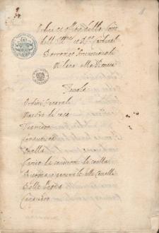 Ordini et offitÿ della Corte dell' Ill[ustrissi]mo et R[everendissi]mo Cardinal [Federigo] Borromeo Arciuescouo di Milano alla Romana