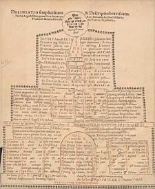 Delineatio simplicissima & Descriptio brevissima Portae Augustissimae […].