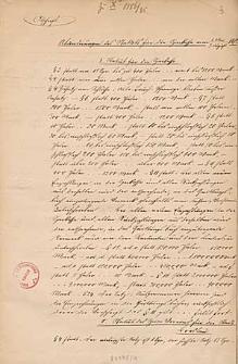 Abänderungen des Statuts für die Sparkasse vom 1. Mai / 3. August 1872