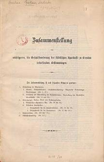 Zusammenstellung von wichtigeren, die Geschäftsordnung der Städtischen Sparkasse zu Breslau betreffenden Bestimmungen