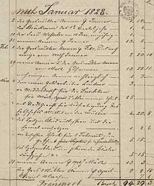 Ausgaben von Louise Loesch 1824-1835