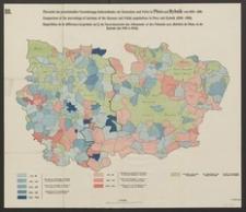 III. Übersicht des prozentuellen Vermehrungs-Unterschiedes der Deutschen und Polen in Pless und Rybnik von 1905-1910