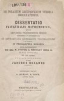 De polarium reciprocarum theoria observationes
