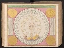 Motus planetarum superiorum qui secundum Tychonis Hypothesin singulis suis periodis per lineas spirales contingunt, exempli loco in primo Seculi XVIII triente geometrice exhibiti