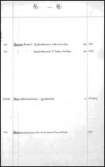 Af-Ak [Alphabetischer Bandkatalog der Stadtbibliothek zu Breslau]