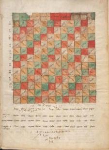 Calendarium liturgicum ; Tabula paschalis ; Tabula astrologica