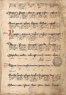 Biblia latina, pars I: Genesis - Esdrae III ; Registrum bibliae metricum