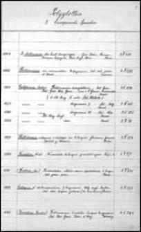 """[Katalog dawnej Biblioteki Miejskiej: """"Wőrterbücher""""]"""