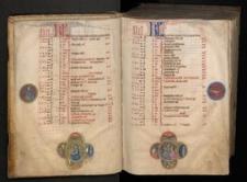 Breviarium de tempore et de sanctis per annum (Diöcese Breslau)