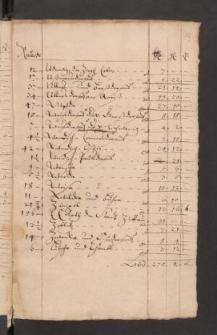 Steuer-Register und Quotentabellen d. Oberlausitz und Discursus darueber