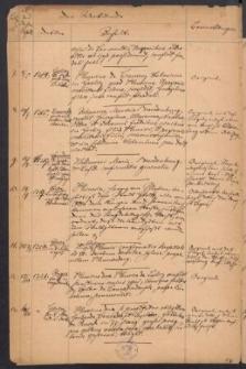Verzeichnis der Urkunden des Goerlitzer Rathsarchivs