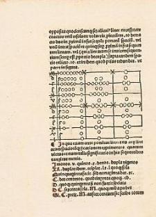 Algorithmus linealis