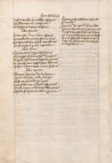 Versus morales in IV libros Sententiarum Petri Lombardi: f. IVv